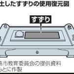 2016年3月2日朝日新聞 すずり復元図