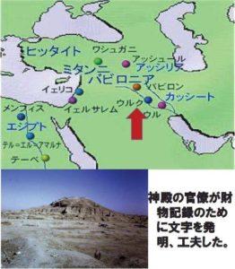 世界の文字の歴史から田和山の硯まで