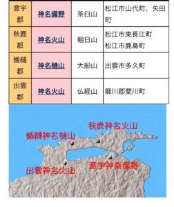 田和山の宗教的性格